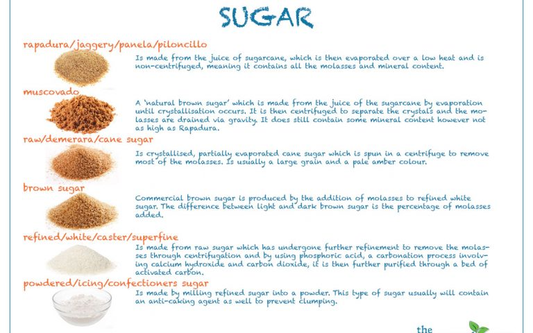 sugar_guide