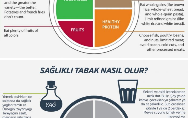 healthy_plate